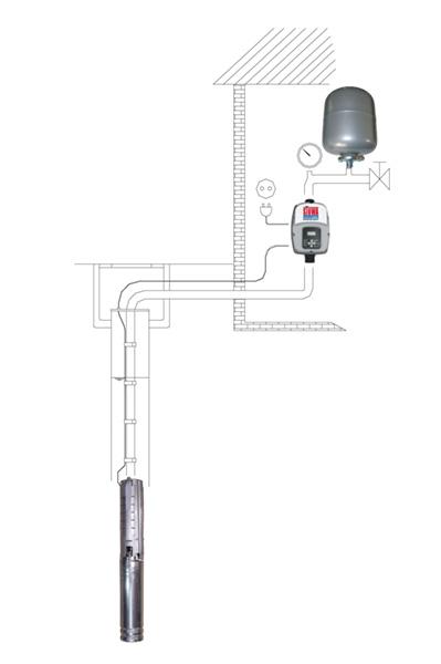"STÜWA 3"" submersible pumps constant pressure version"